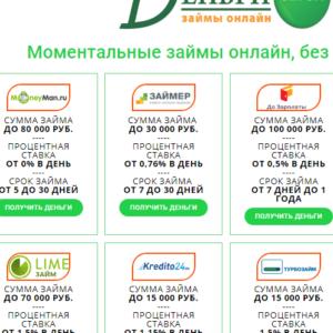 Сайт лендинг по выдаче кредитов, CMS Вордпресс. №6.